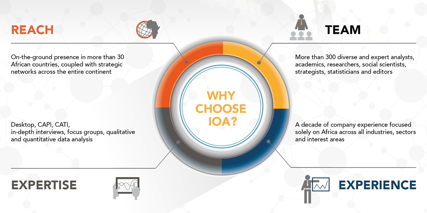 Why-choose-IOA