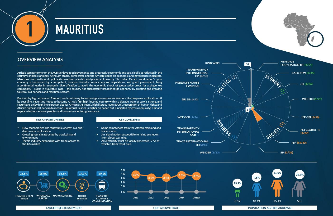 1-mauritius-1