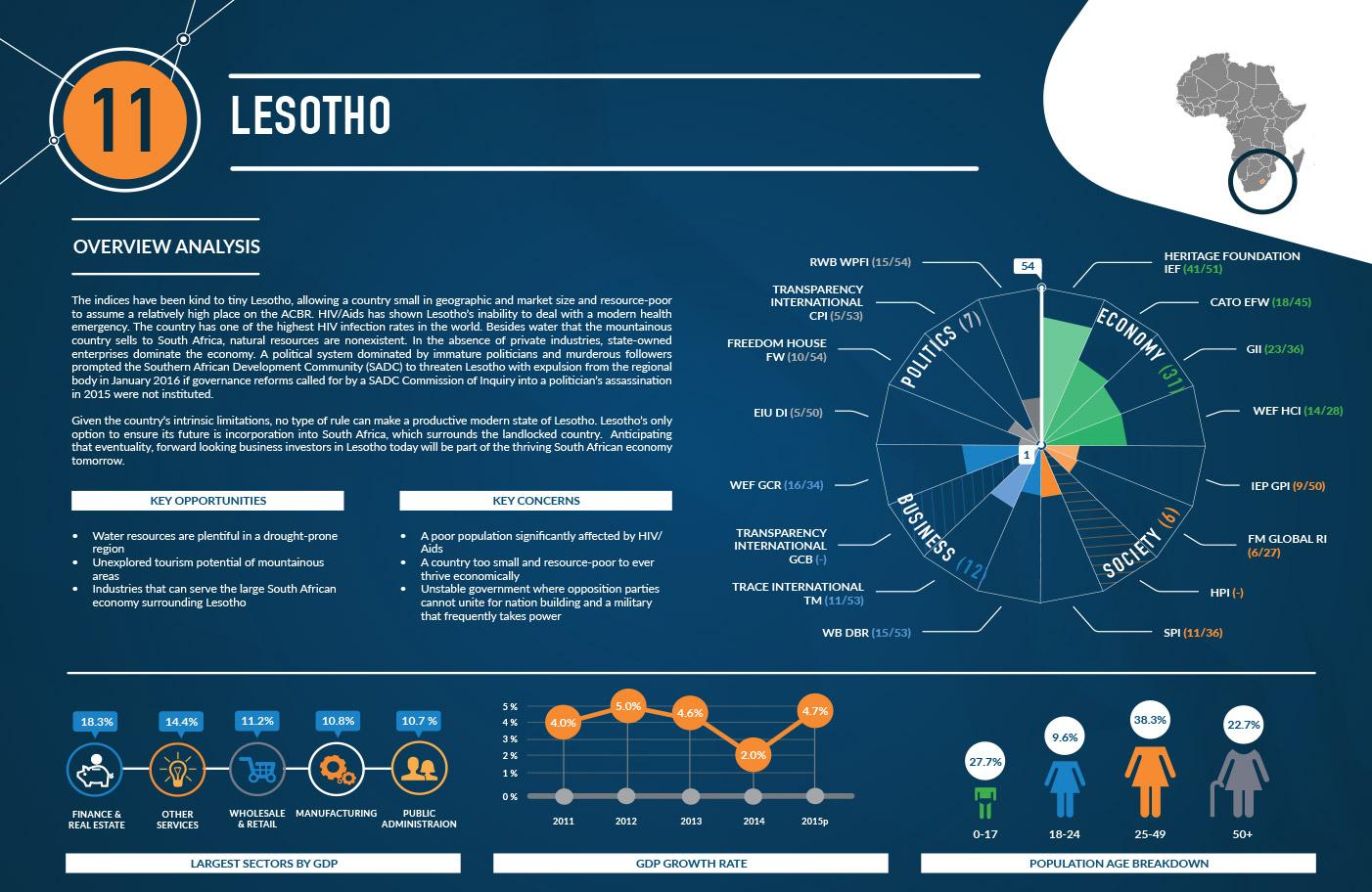 11-lesotho-1