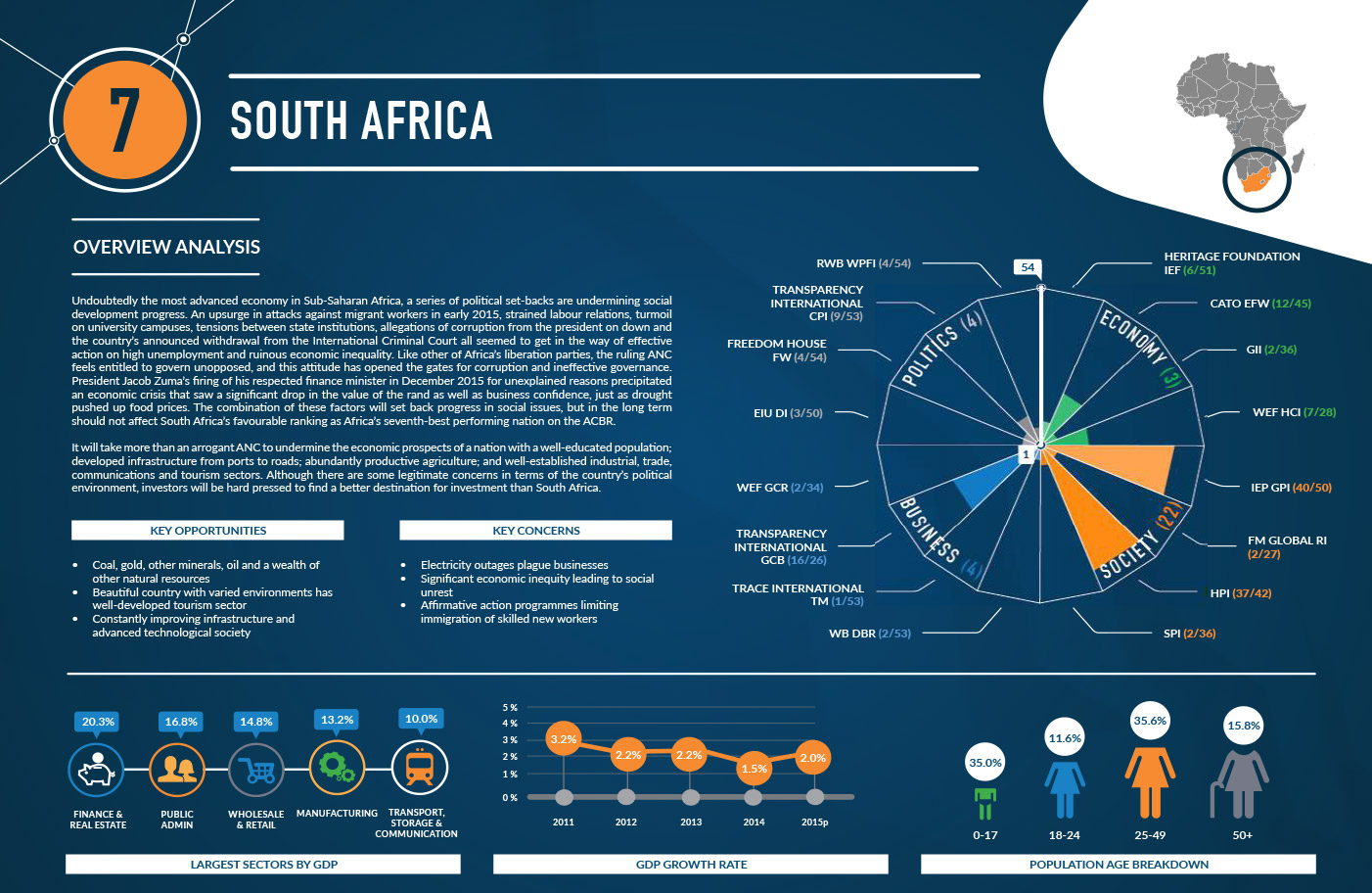 7-south-africa-1